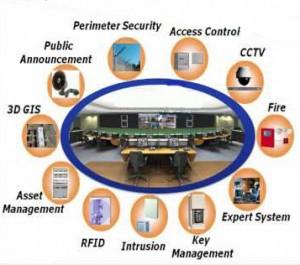 PSIM security management keybury future tech news