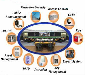 PSIM security management keybury future tech news