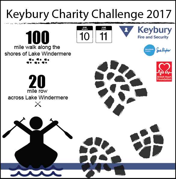 Keybury Charity Event 2017 - An Oarsome Challenge