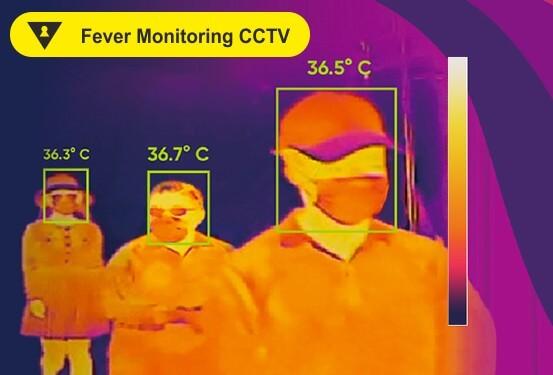 fever monitoring screening cctv