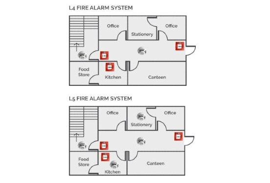 fire alarm category grades L4, L5