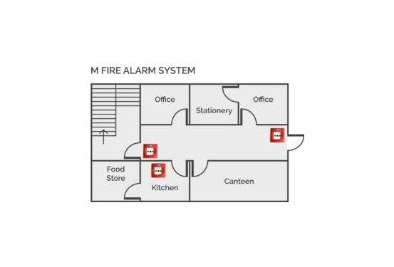 fire alarm category grade M